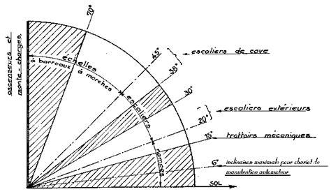 la structures m 233 talliques en lyc 233 e d enseignement professionnel