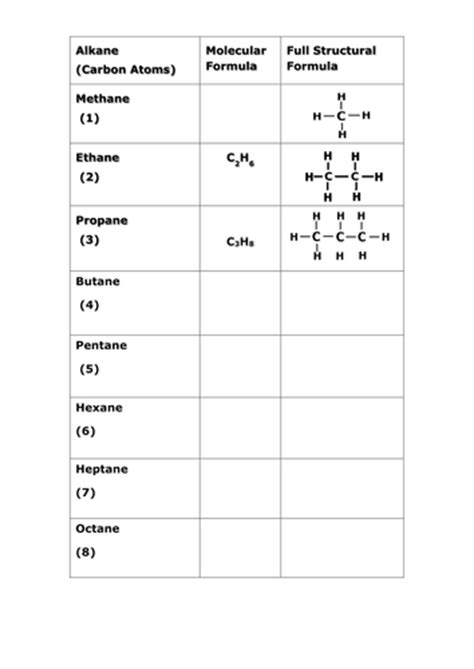Alkane Worksheet By Katier83  Teaching Resources Tes
