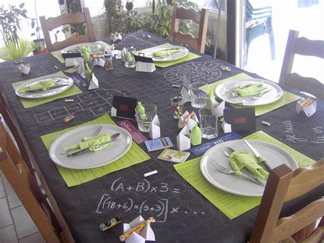 id 233 e d 233 co table anniversaire