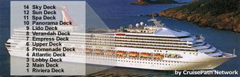 carnival triumph deck plans