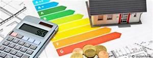 Energiesparen Im Haushalt : energiesparen im haushalt entega sucht testhaushalte ~ Markanthonyermac.com Haus und Dekorationen