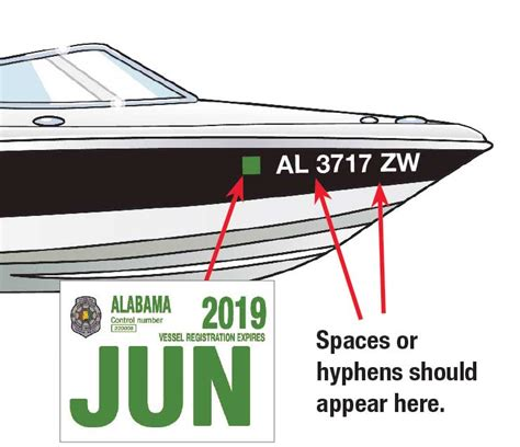 Alabama Fine For No Boating License by Displaying The Registration Number And Validation Decals