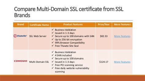 Top 7 Cheap Multidomain Ssl Certificate Providers. Healthcare Management Inc Ms Pill Medications. Paralegal Online Degree Accredited. Filing Bankruptcy In Texas Compass Van Lines. Current Va Refinance Rates Audi R8 Insurance. Best Social Media Tools For Small Business. Adhesive Packaging Specialties. Music Colleges In Washington. St Louis College Of Pharmacy