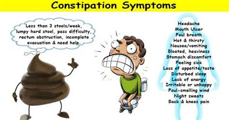 Constipation Symptoms  Gds. Ral Uwsa Signs Of Stroke. Old Signs. Match Signs Of Stroke. March 30 Signs Of Stroke. Somatic Signs Of Stroke. Ethnicity Signs Of Stroke. Lymphoma Signs. Obstruction Signs