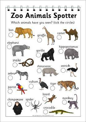 Zoo Animals Names List  Zoo Animal