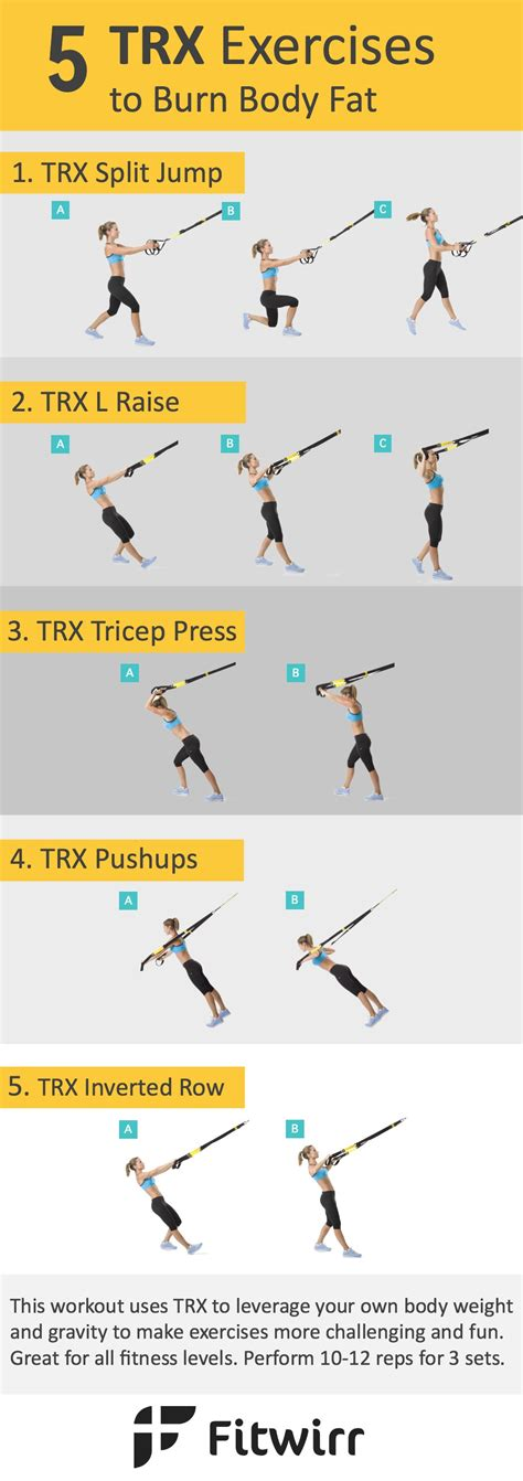 Trx Workouts » Health And Fitness Training. Polka Dot Table Runner. Tall 6 Drawer Dresser. Closet Drawer. Desk To Computers. Table Overlays For Wedding. Cheap Computer Desks. Table For Restaurant. Sewing And Craft Table