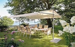 Sonnenschutz Für Garten : sonnenschutz f r garten und terrasse die besten anbieter der schweiz ~ Markanthonyermac.com Haus und Dekorationen