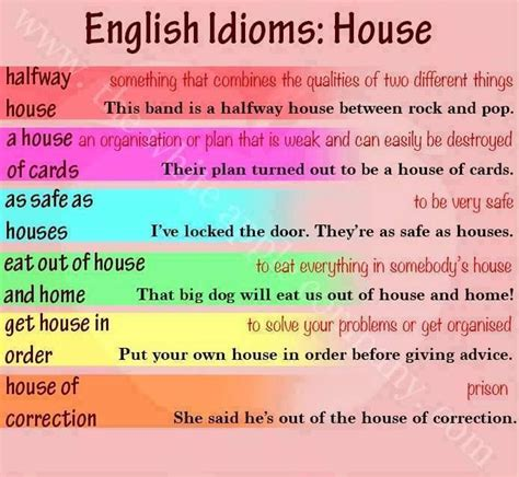 Idioms With The Word 'house'  Learn And Improve Your English Language With Our Free Classes