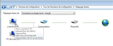 connexion bureau 224 distance pour mac r 233 glages du pc sous windows 7