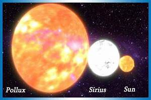 Mysterious Universe: Sun and other Stars