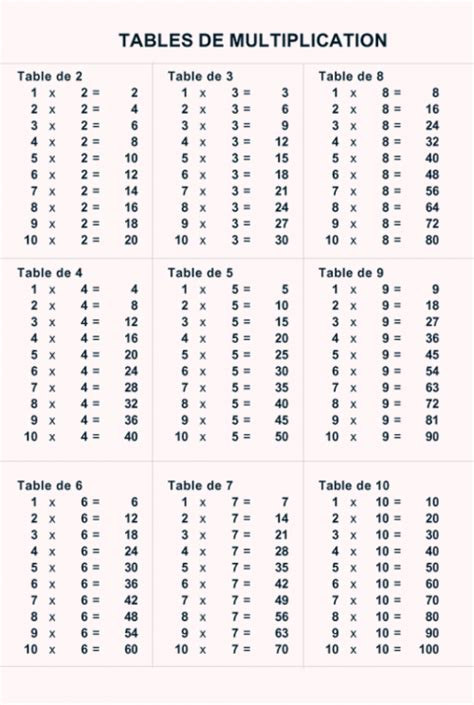 tables de multiplication web 233 coles circonscription de grenoble 2