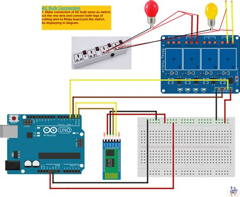 E-home Automation By Design : Voice Control Home Automation System Using Arduino And Hc