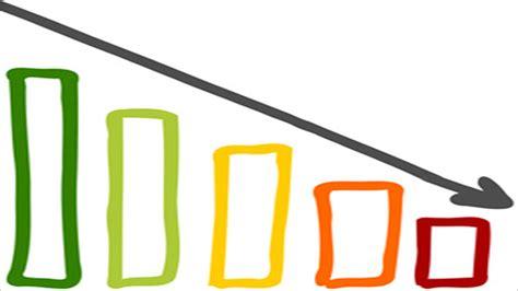 plafond livret developpement durable 28 images livret de d 233 veloppement durable le