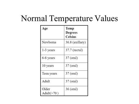 normal rectal temperature