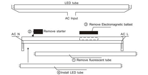 18w microwave sensor led t8 light bulbs 4 ft microwave motion sensor t8 led lights 4