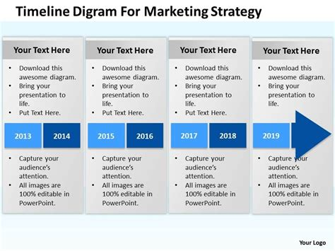 Business Process Diagrams For Marketing Strategy
