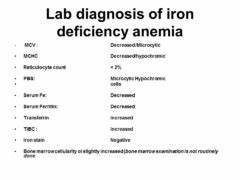Hematology-Anemias Flashcards | Quizlet