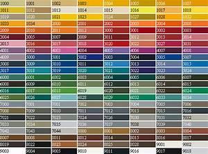 Grau Bis Schwarzbrauner Farbton : mo nost izbire razli nih barv po ral lestvici lesni dekor za aluminijaste profile za lesena okna ~ Markanthonyermac.com Haus und Dekorationen