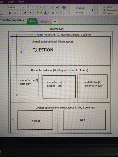 java jpanel design problems stack overflow