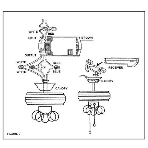 canarm exhaust fan wiring diagram dayton exhaust fan