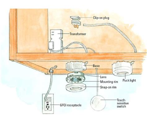 how to wire cabinet lighting diagram cabinet