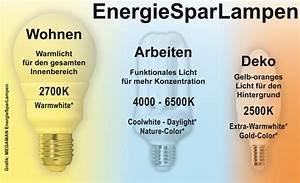 Tageslicht Lumen Kelvin : energiesparlampe lichtstrom farbtemperatur elektro leuchten ~ Markanthonyermac.com Haus und Dekorationen