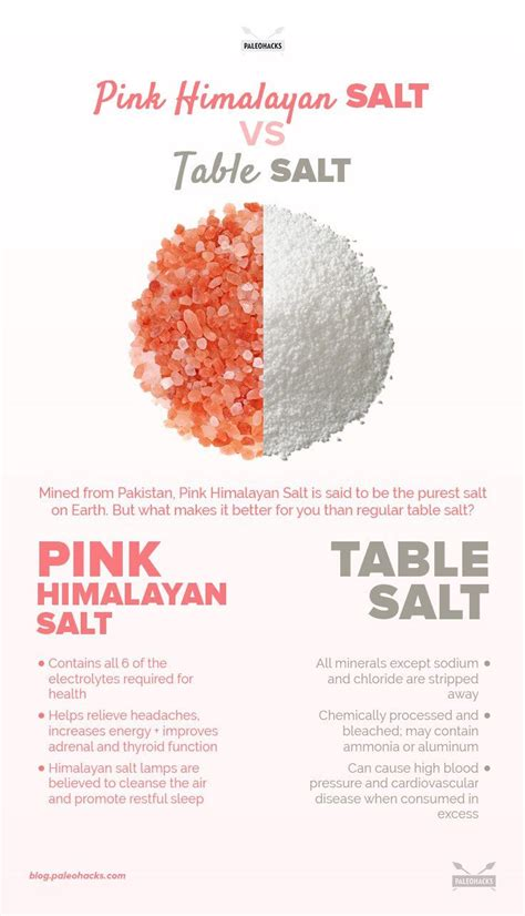 17 best ideas about benefits of himalayan salt on himalayan salt benefits himalayan
