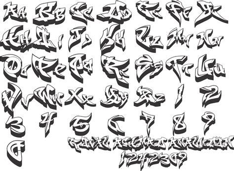 Desain Grafiti Abjad : Tulisan Grafiti Abjad
