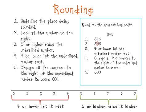 Worksheet Rounding Chart Grass Fedjp Worksheet Study Site