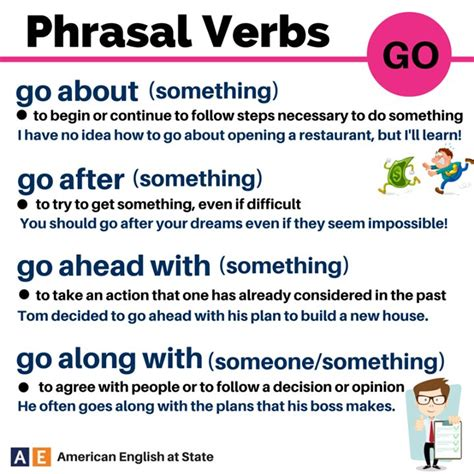 426 Best Images About English Verb On Pinterest  Present Perfect, English And Action Verbs