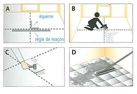 poser carrelage au sol dootdadoo id 233 es de conception sont int 233 ressants 224 votre d 233 cor