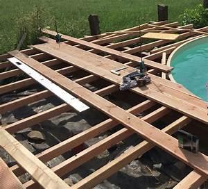 Pool Aus Beton Selber Bauen Kosten : pool selber aufbauen ~ Markanthonyermac.com Haus und Dekorationen