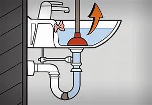 Wohnung Unter Wasser Was Tun : abfluss richtig reinigen tipps und tricks von obi ~ Markanthonyermac.com Haus und Dekorationen