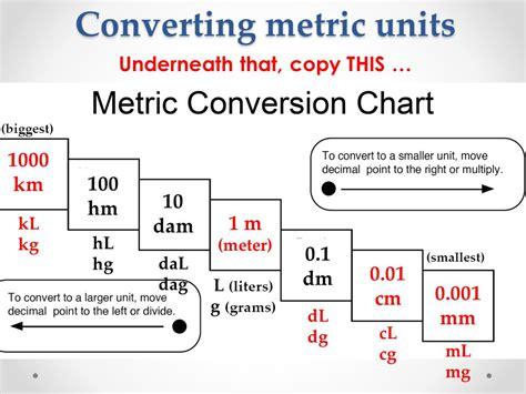 september 21 2011 t practice unit conversion a finish unit conversion worksheet l none e