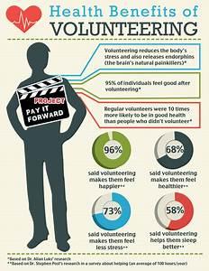 Health Benefits of Volunteering | Inspiration | Pinterest ...