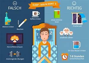 In Welche Himmelsrichtung Schlafen : welche matratze bei lendenwirbelschmerzen haus renovieren ~ Markanthonyermac.com Haus und Dekorationen