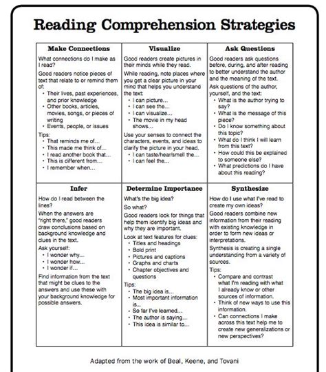 Reading Comprehension Strategies  Scholastic  This Is A Great Resource When You're Looking For
