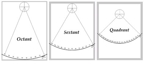 Sextant Make Your Own by Xtant Project Build Your Own Sextant