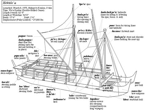 Catamaran System Meaning by Sail Delmarva