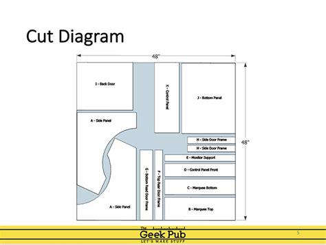 bartop arcade cabinet plans pdf cabinets matttroy