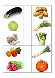 Obst Und Gemüsekorb : bildkarten gem se 2 aphasie ~ Markanthonyermac.com Haus und Dekorationen
