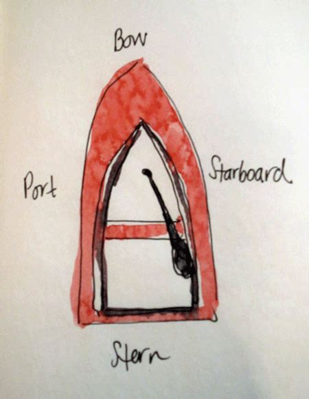 Boat Stern Bow Starboard by Bow Stern Port Starboard Midori Lantern