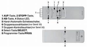 Rolladen Per App Steuern : selve 1 kanal handsender commeo send 1 verkehrswei funk rolladen und sonnenschutzprodukte ~ Markanthonyermac.com Haus und Dekorationen