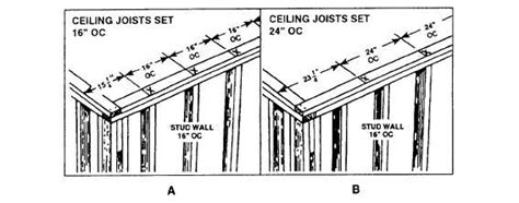 figure 1 67 constructing a typical ceiling frame