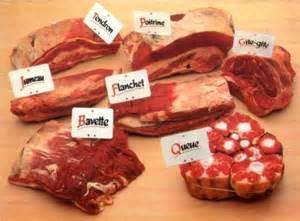 acheter une viande de qualit 233 le perso de la cuisine expliqu 233 e