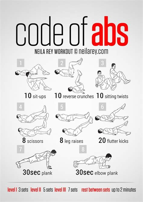 at home ab workout code of abs courtesy of neilarey exercise