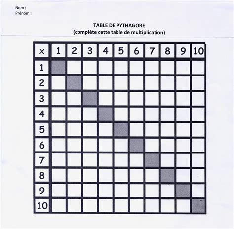image de table de multiplication photos de conception de maison agaroth