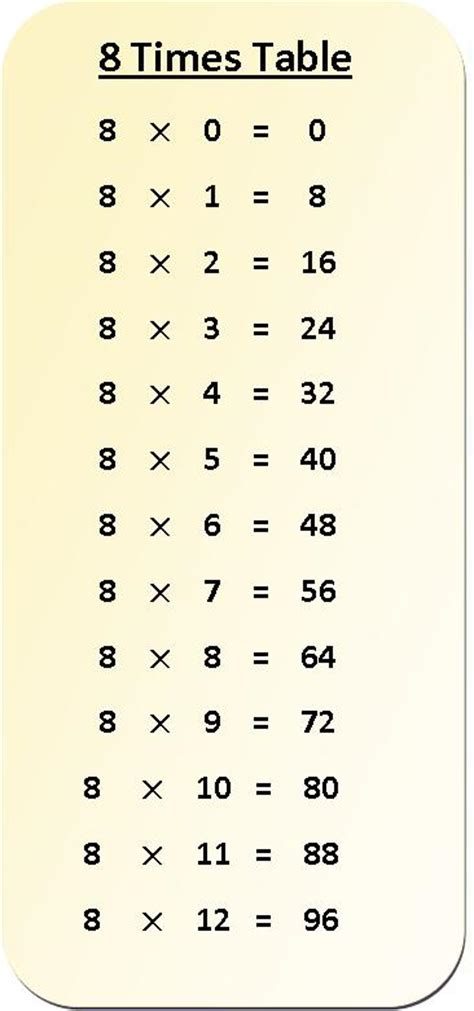 the multiplying 1 to 12 by 8 9 and 10 a multiplication worksheet images frompo