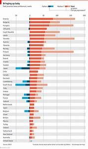 Which countries are most generous to new parents? - Daily ...