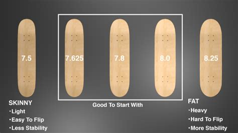 【skateboard Gear】 Choosing Right Deck